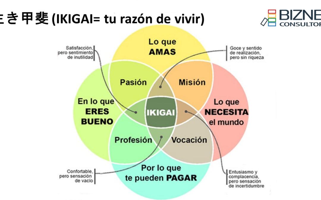 DESCUBRE TU IKIGAI, EL MOTOR DE TU NEGOCIO Y DE TU VIDA